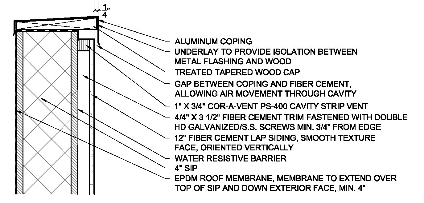 Fiber Cement Panel Details : Fiber cement urban home indy